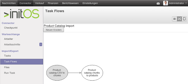 A two-stage Task Flow for the product import from CSV