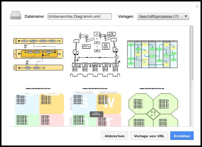 Nützliche Tools zur Fehlerbeschreibung und Prozessvisualisierung ...