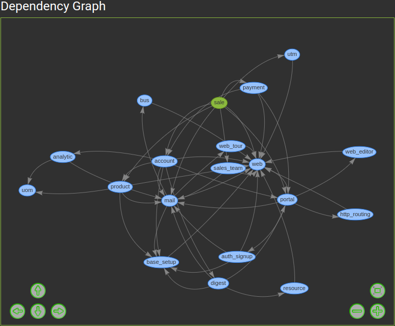 dependency_graph_dark_odoo-code-search