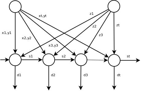 Optimierung des Supply Chain Prozesses bei einem mittelst  ndischen Handelsunternehmen  initOS